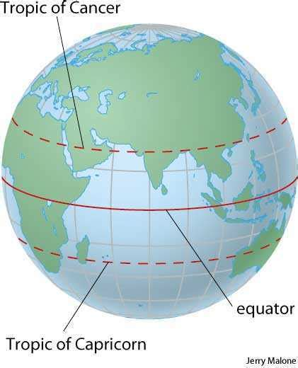 equator dictionary definition equator defined