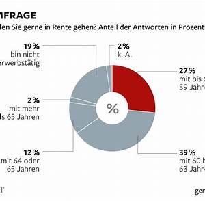 Flexi Rente Mit 63 : koalition findet kompromiss bei rentenpaket welt ~ Frokenaadalensverden.com Haus und Dekorationen