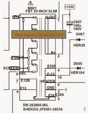 ingin berbagi ilmu dan pengalaman jf0501 38534 fbt tv polytron 29 inc
