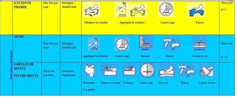 protocole de nettoyage d une cuisine untitled document agrotheque free fr