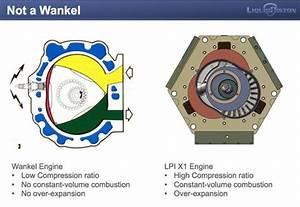 Anyone Seen This New Rotary Engine Design  Liquidpiston X