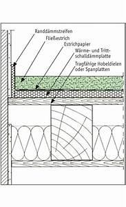 Estrich Auf Holzbalkendecke : schallschutz auf holzbalkendecken und massivdecken schallschutz ~ Watch28wear.com Haus und Dekorationen