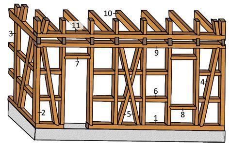 Fachwerkhaus Altbewaehrte Konstruktion by Fachwerk Begriffe Und Konstruktion 187 Bauredakteur De