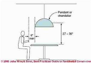Definition uses of luminaires for Lamp light definition