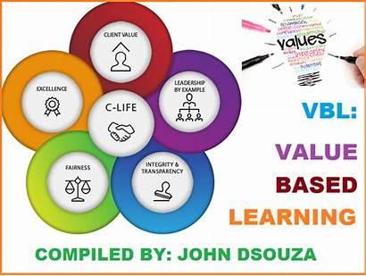 Value Learning Based Vbl Teaching