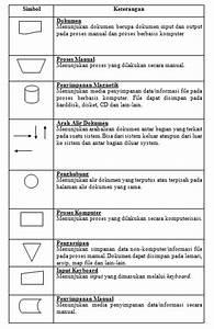 Diagram Alir Dokumen  Mapping Chart