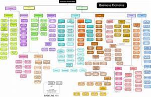 File Tree-diagram Png