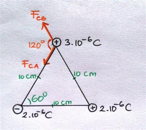Gaya listrik yang dialami q dari titik a adalah 12 n. Kuat Medan Listrik Di Suatu Titik Dalam Medan Listrik X Adalah 105 N/C. Berapa Kuat Medan ...