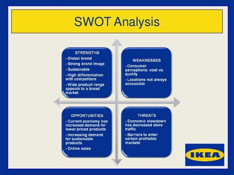 Ikea mba brand marketing study