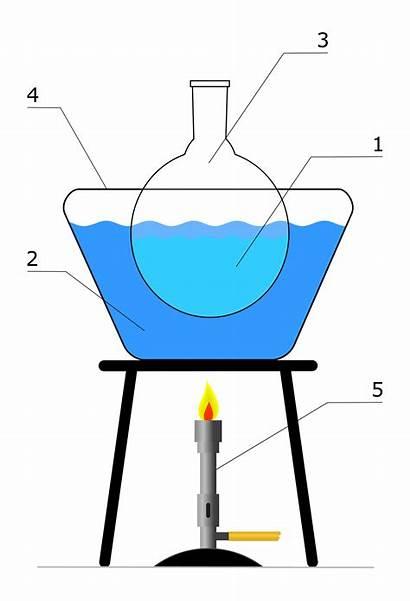 Heating Clipart Bath Water Svg Heated Wikipedia