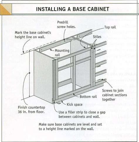 install kitchen base cabinets installing kitchen base cabinets edgarpoe net 4713