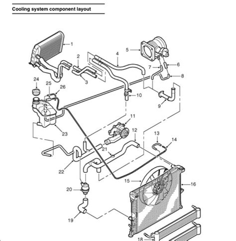 Discovery Engine Diagram by 2001 Land Rover Discovery Engine Diagram Wiring Diagram