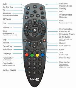 Fetch Universal Remote Tv Code List
