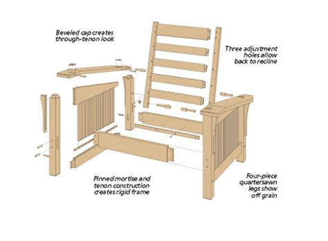 skateboard r diy morris chair recliner plans
