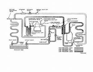 Basic Refrigeration Wiring