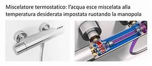 I rubinetti per il bagno: tipologie, caratteristiche, consigli Fratelli Pellizzari