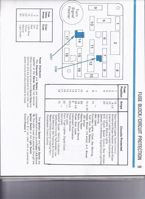 Fuse Diagram by 1986 Mustang Svo Fuse Block Diagram Engine Bay