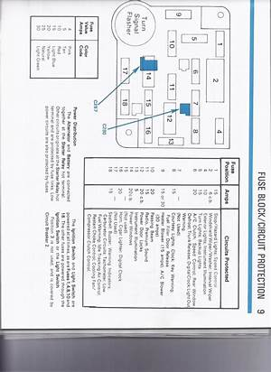 1962 Ford Fuse Block Diagram Socialnetworkdiagram Enotecaombrerosse It