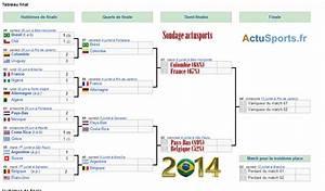 Tableau Du Monde : coupe du monde 2014 pronostics pour le tableau des demi finales ~ Teatrodelosmanantiales.com Idées de Décoration