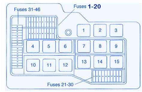 1995 Bmw Fuse Box by Bmw 325 Sedan 1995 Fuse Box Block Circuit Breaker Diagram