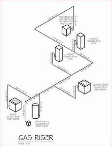Gas Diagram Drawings