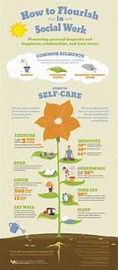 The Big Picture  Infographics For Social Work