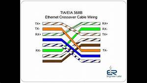 14 How To Wire Ethernet Cables