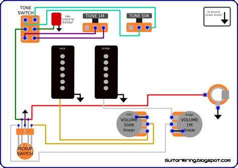 The Guitar Wiring Blog Diagrams Tips Fender