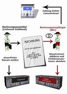 Lieferung Deutschland Rechnung Ausland : buchhaltung buchf hrung seite 2 ~ Themetempest.com Abrechnung