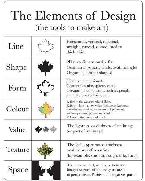 elements  art chart   improved elements