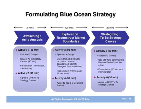 And Blue Analysis by Blue Strategy Summary And Exles
