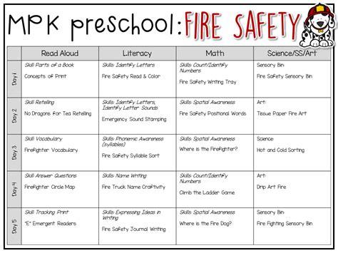 preschool safety mrs plemons kindergarten 447 | Slide9 1