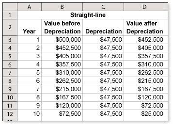 depreciation table for equipment principlesofafreesociety