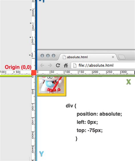 Div Position - orlando web design absolute vs relative css positioning