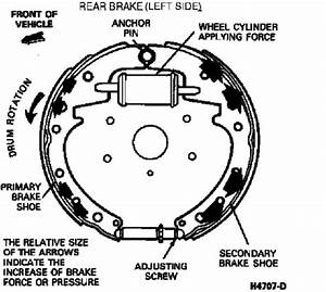 96 F150 Rear Brakes - Page 2 - Ford F150 Forum
