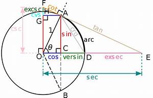 Fn Berechnen : file circle wikipedia ~ Themetempest.com Abrechnung