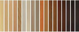 Farbe Holz Aussen Test : h lzer und farben holz aluminium haust ren ~ Orissabook.com Haus und Dekorationen