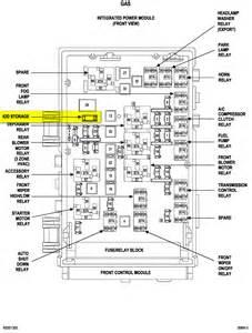 throttle position sensor dodge ram 1500 dodge grand caravan fuse box get free image about wiring diagram