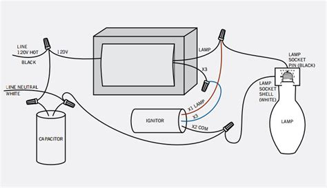 Watt Hps Ballast Wiring Diagram Somurich