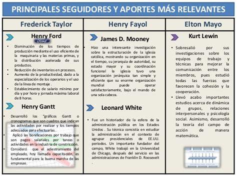 Henry Ford Documental Resumen by Cuadro Comparativo Sobre Aportes De Fayol Y Mayo