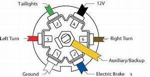 Forest River Brookstone Rv Wiring Diagrams : 7 way molded 8 foot trailer wire light plug cord connector ~ A.2002-acura-tl-radio.info Haus und Dekorationen
