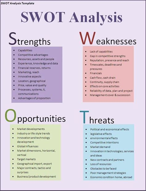 best 25 swot analysis ideas on project