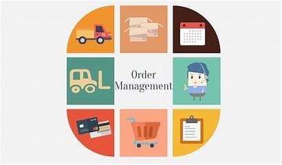 Order Management Logistics Magento Easy Chain Supply