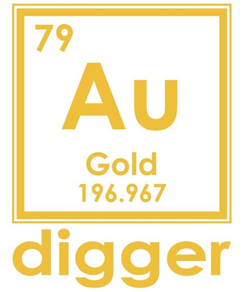 Symbol For Element On Periodic Table Gold