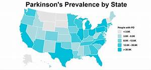 Parkinson Disease Prevalence Severely Underestimated ...
