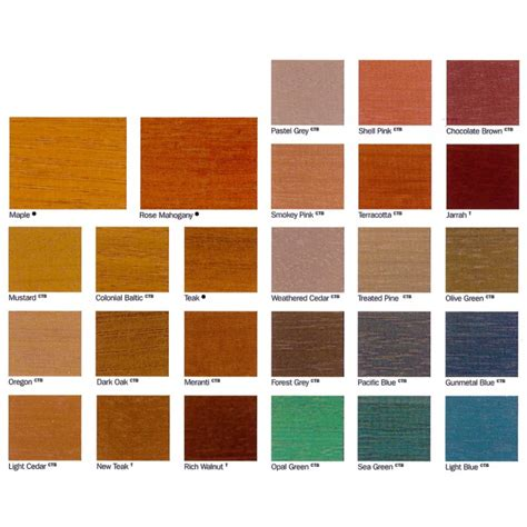 cabots exterior varnish stain exterior woodcare