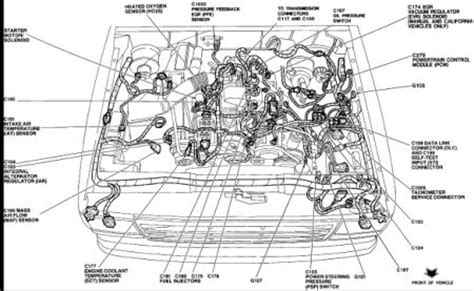 1994 Ford Aerostar Engine Diagram by Location Of Diagnostic Code Scanner I Want To