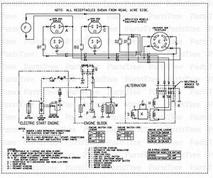 Collection Of Generac Gp7500e Wiring Diagram Download
