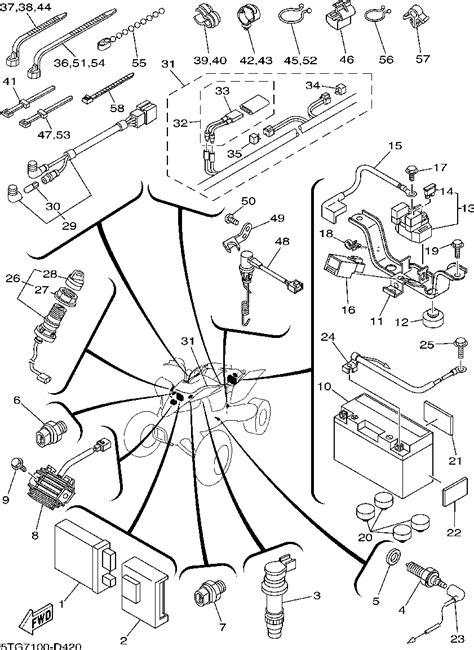 yamaha yfz 450 wiring diagram electrical website kanri info
