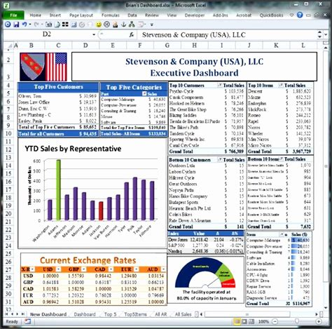 project metrics template sampletemplatess